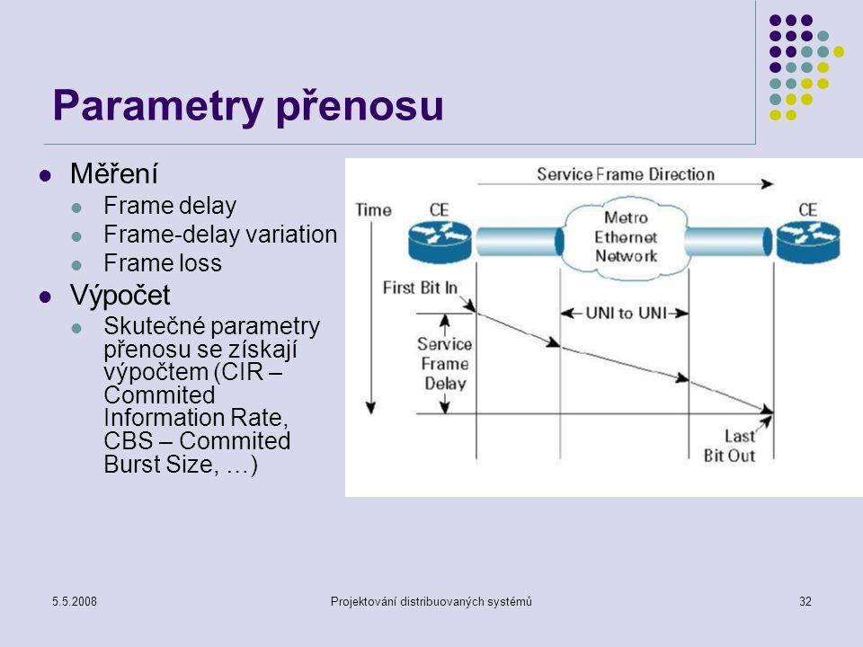5.5.2008Projektování distribuovaných systémů32 Parametry přenosu Měření Frame delay Frame-delay variation Frame loss Výpočet Skutečné parametry přenosu se získají výpočtem (CIR – Commited Information Rate, CBS – Commited Burst Size, …)