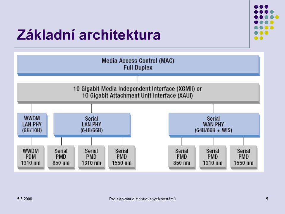 5.5.2008Projektování distribuovaných systémů26 Mapování CE-VLAN ID na EVC CE-VLAN ID preservation Ponechání VLAN ID (propojení UNI ve více privátních VLAN sítích) All-to-One Bunding Map V UNI pouze jedna EVC Zavedení minimální konfigurace Všechna CE-VLAN ID se napojí na jedno EVC v UNI Dedikovaný privátní Ethernet