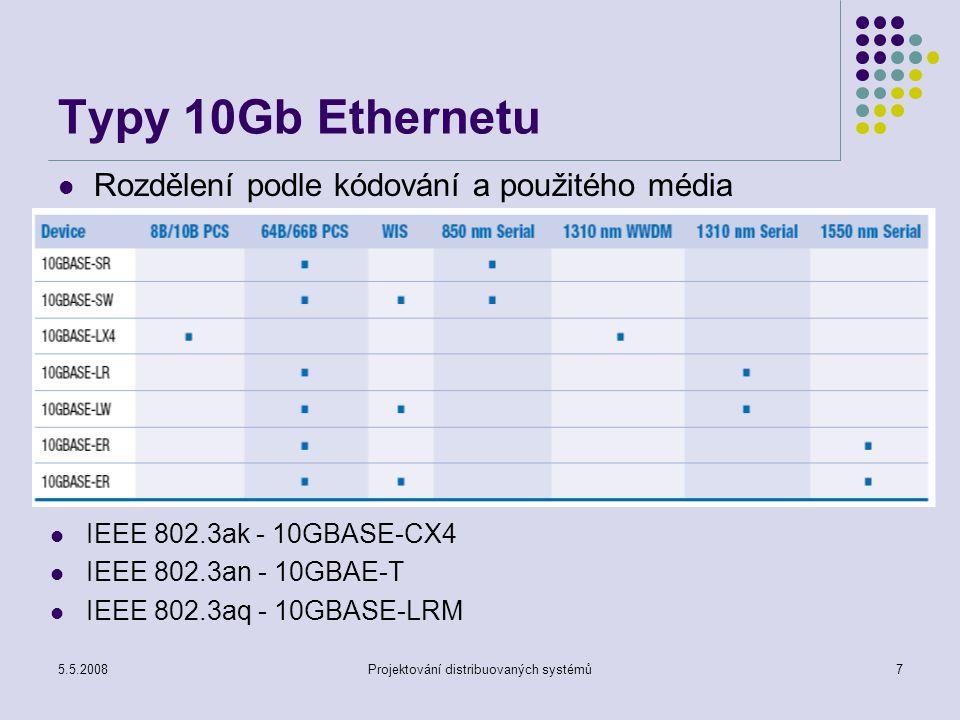 5.5.2008Projektování distribuovaných systémů7 Typy 10Gb Ethernetu Rozdělení podle kódování a použitého média IEEE 802.3ak - 10GBASE-CX4 IEEE 802.3an - 10GBAE-T IEEE 802.3aq - 10GBASE-LRM