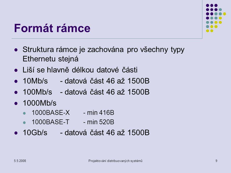 5.5.2008Projektování distribuovaných systémů10 Aplikace 10Gb Ethernetu Propojení počítačů na malé vzdálenosti Propojení LAN Propojení v MAN, přístup k datům (atorage application) Propojení ve WAN sítích Využití existujících propojovacích technologií