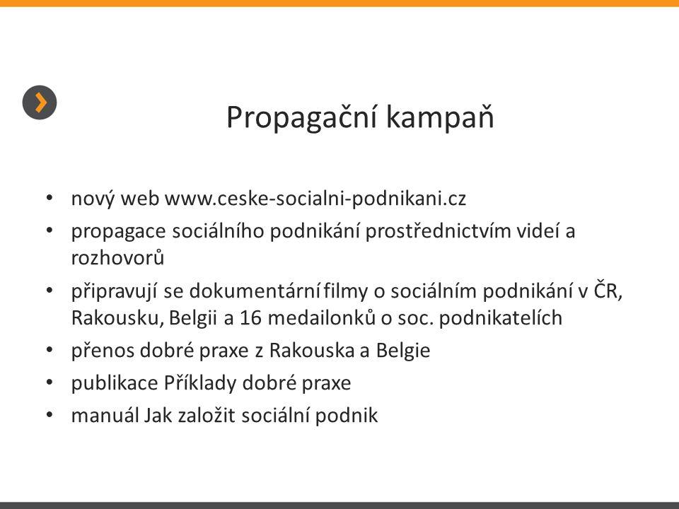 Přihlašte se on-line do TESSEA – jako FO do seznamu sociálních podniků www.ceske-socialni-podnikani.cz