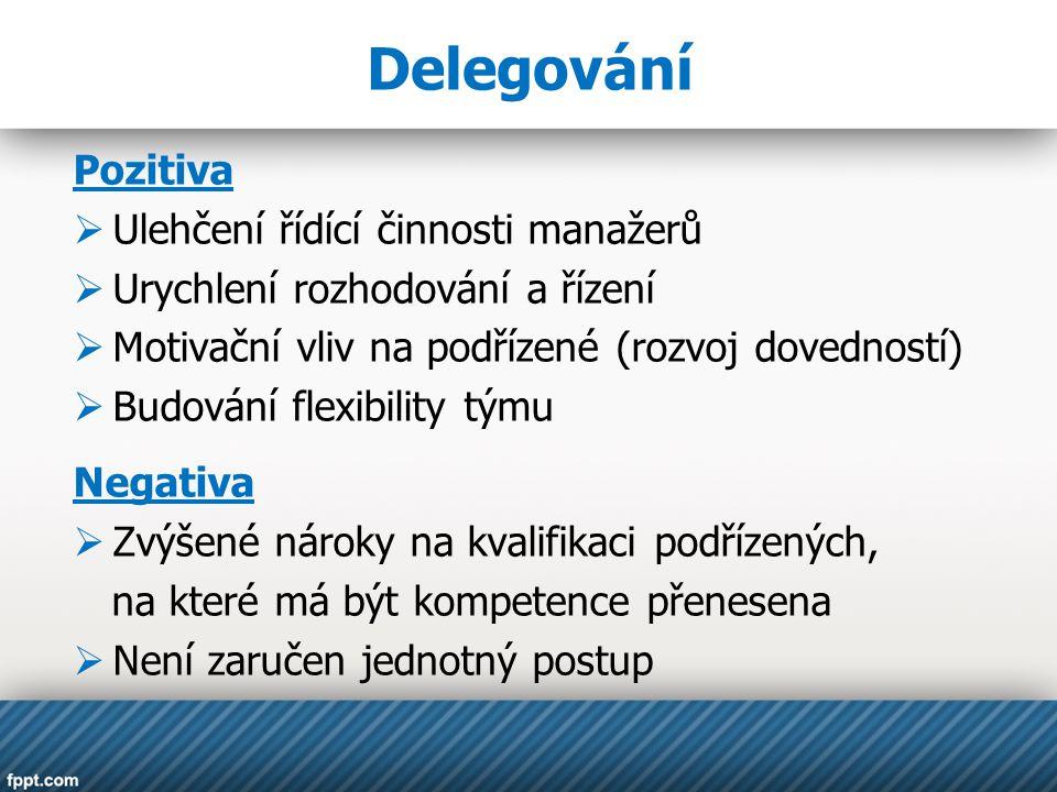 Delegování Pozitiva  Ulehčení řídící činnosti manažerů  Urychlení rozhodování a řízení  Motivační vliv na podřízené (rozvoj dovedností)  Budování
