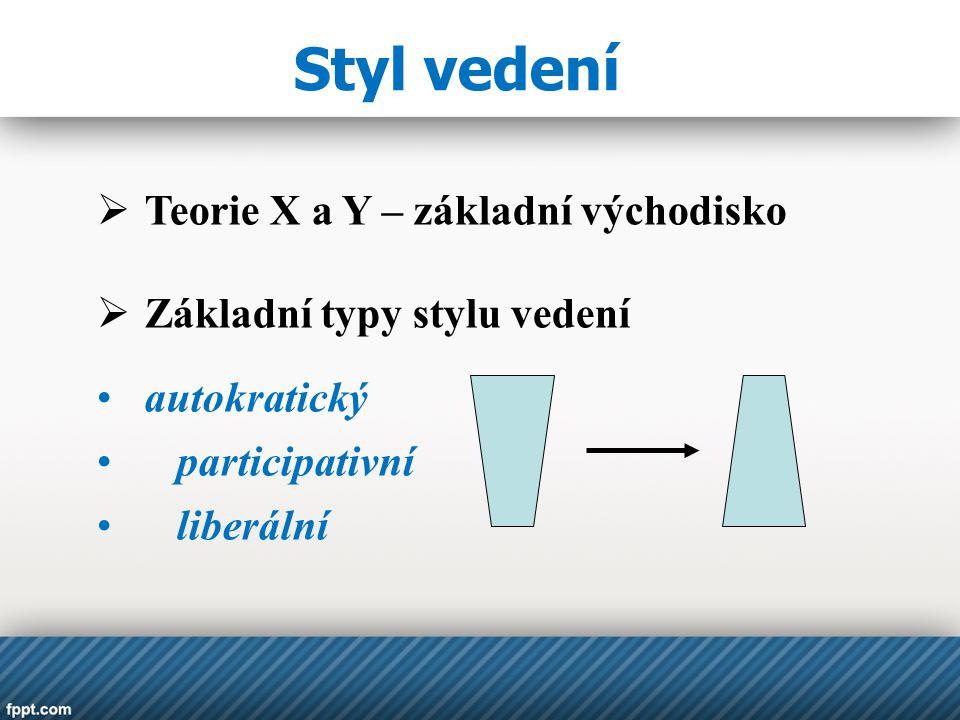 Styl vedení  Teorie X a Y – základní východisko  Základní typy stylu vedení autokratický participativní liberální