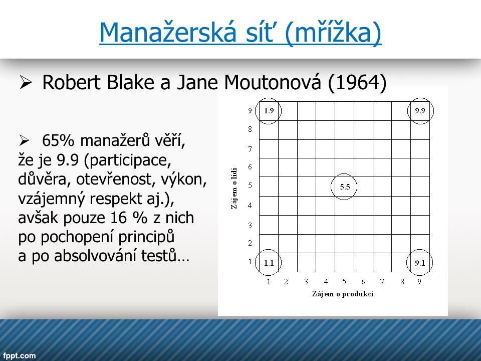 Manažerská síť (mřížka)  Robert Blake a Jane Moutonová (1964)  65% manažerů věří, že je 9.9 (participace, důvěra, otevřenost, výkon, vzájemný respek