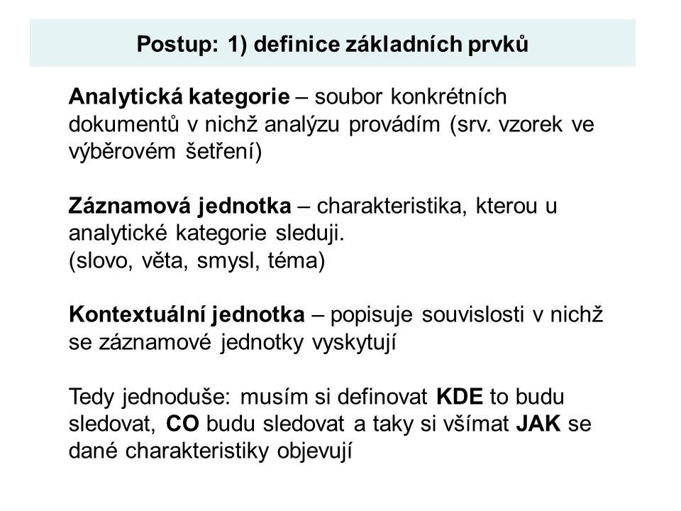 Postup: 1) definice základních prvků Analytická kategorie – soubor konkrétních dokumentů v nichž analýzu provádím (srv. vzorek ve výběrovém šetření) Z