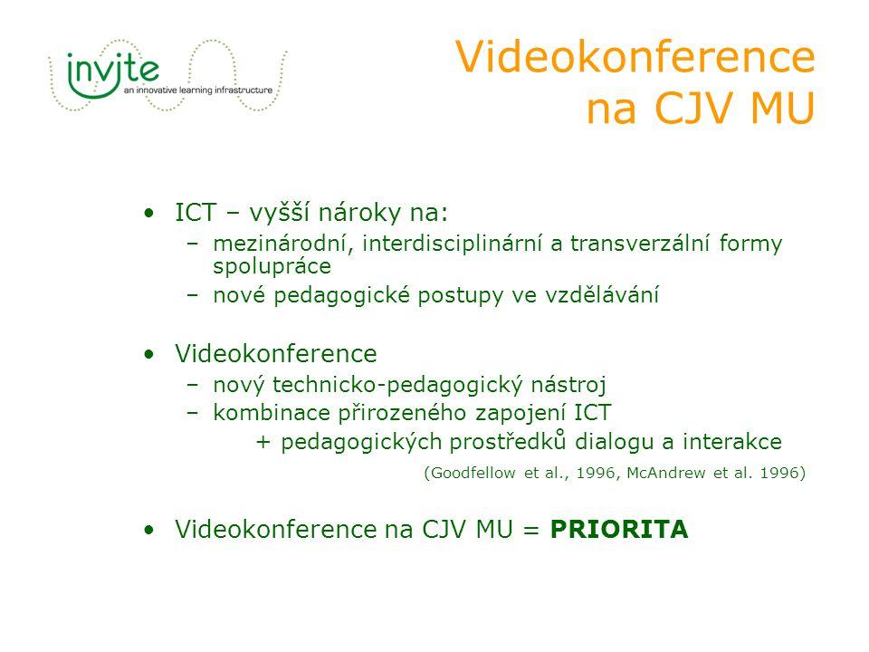"""Vývoj a využití videokonferencí na CJV MU 2003 –přípravná komunikační fáze - videokonferenční konzultace pedagogů (MU + UWA + Universitat Jaume I Castellón) 2004-2005 –podprojekt """"E-learning na MU: Multimediální a IT podpora všech forem výuky na MU , –společný videokonferenční kurz CJV MU + LLC UWA (jeden semestr) 2005-2006 –úspěšná implementace videokonferencí do tradiční výuky jazyků ve formě pilotního videokonferenčního kurzu CJV MU + LLC UWA – 2006-2008 –rozvoj a realizace videokonferenčních kurzů –CJV MU - promotor evropského projektu INVITE http//:invite.lingua.muni.cz"""