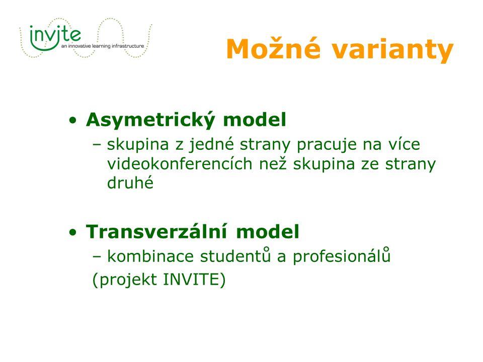 Možné varianty Asymetrický model –skupina z jedné strany pracuje na více videokonferencích než skupina ze strany druhé Transverzální model –kombinace studentů a profesionálů (projekt INVITE)