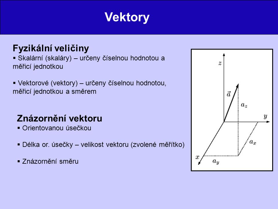 Vektory Fyzikální veličiny  Skalární (skaláry) – určeny číselnou hodnotou a měřicí jednotkou  Vektorové (vektory) – určeny číselnou hodnotou, měřicí jednotkou a směrem Znázornění vektoru  Orientovanou úsečkou  Délka or.
