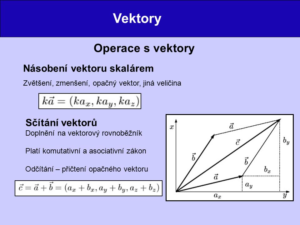 Vektory Operace s vektory Násobení vektoru skalárem Zvětšení, zmenšení, opačný vektor, jiná veličina Sčítání vektorů Doplnění na vektorový rovnoběžník Platí komutativní a asociativní zákon Odčítání – přičtení opačného vektoru