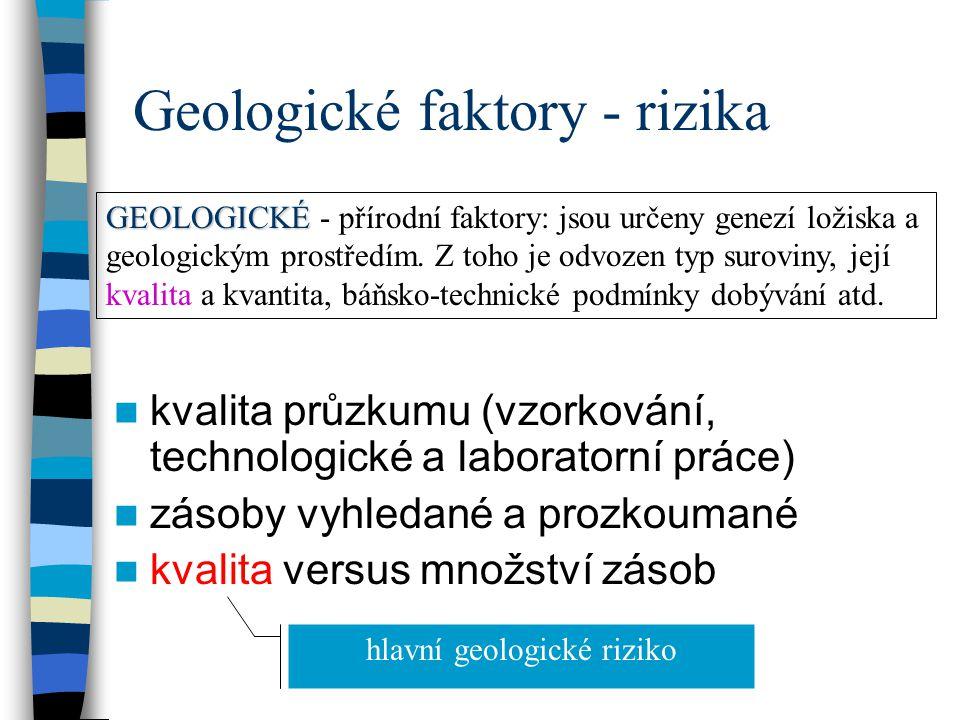 Geologické faktory - rizika kvalita průzkumu (vzorkování, technologické a laboratorní práce) zásoby vyhledané a prozkoumané kvalita versus množství zásob GEOLOGICKÉ GEOLOGICKÉ - přírodní faktory: jsou určeny genezí ložiska a geologickým prostředím.