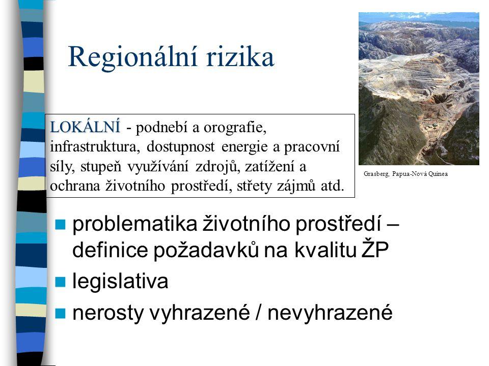 Regionální rizika problematika životního prostředí – definice požadavků na kvalitu ŽP legislativa nerosty vyhrazené / nevyhrazené LOKÁLNÍ LOKÁLNÍ - podnebí a orografie, infrastruktura, dostupnost energie a pracovní síly, stupeň využívání zdrojů, zatížení a ochrana životního prostředí, střety zájmů atd.