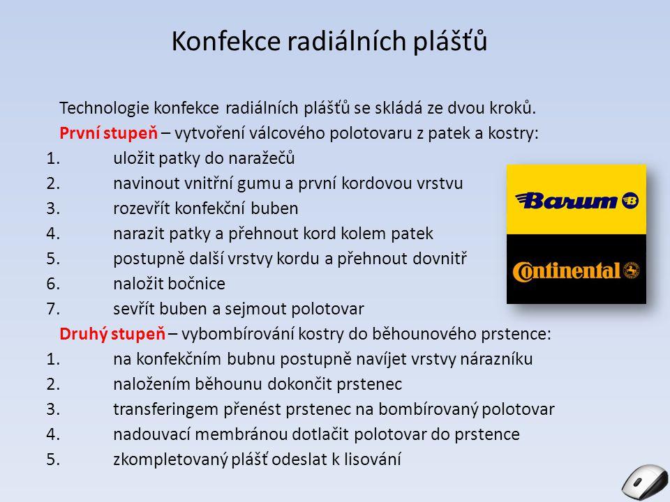 Konfekce radiálních plášťů Technologie konfekce radiálních plášťů se skládá ze dvou kroků. První stupeň – vytvoření válcového polotovaru z patek a kos