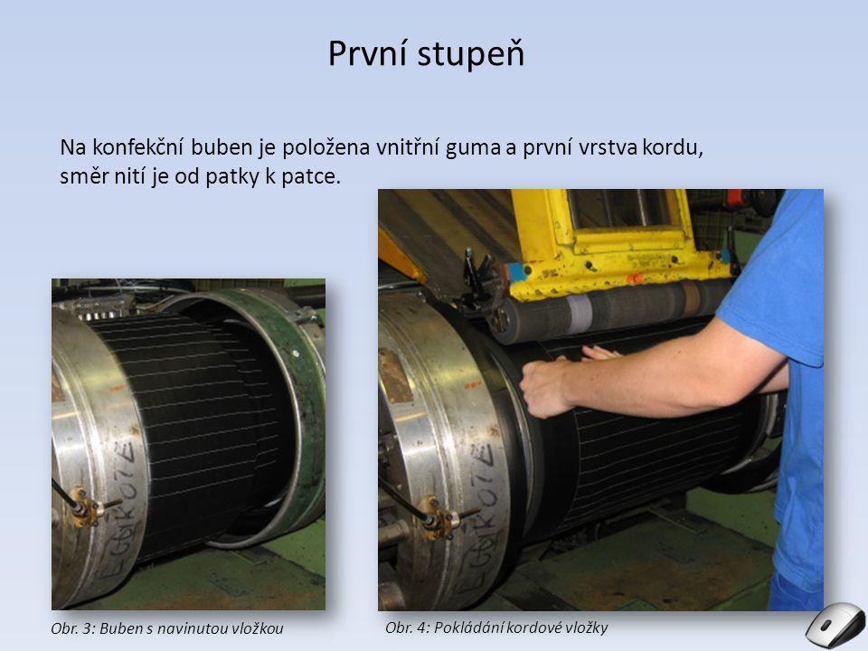 První stupeň Na konfekční buben je položena vnitřní guma a první vrstva kordu, směr nití je od patky k patce. Obr. 4: Pokládání kordové vložky Obr. 3: