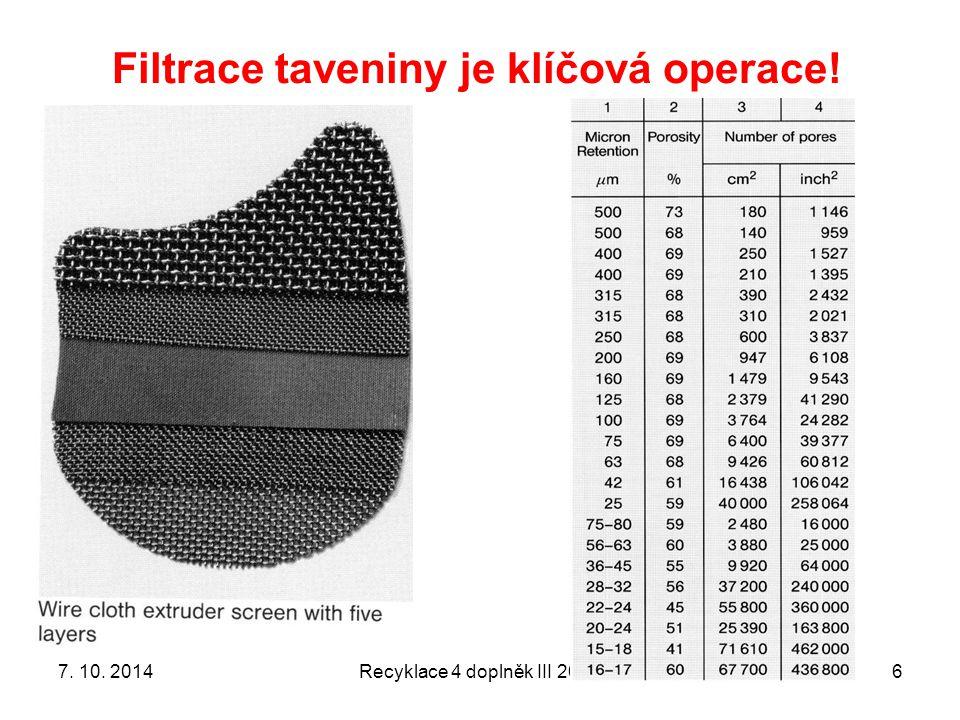 Filtrace taveniny je klíčová operace! Recyklace 4 doplněk III 201467. 10. 2014