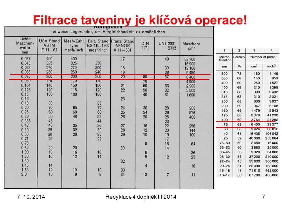 Filtrace taveniny je klíčová operace! Recyklace 4 doplněk III 201477. 10. 2014