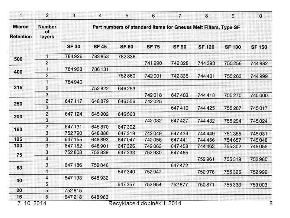 Recyklace 4 doplněk III 201487. 10. 2014