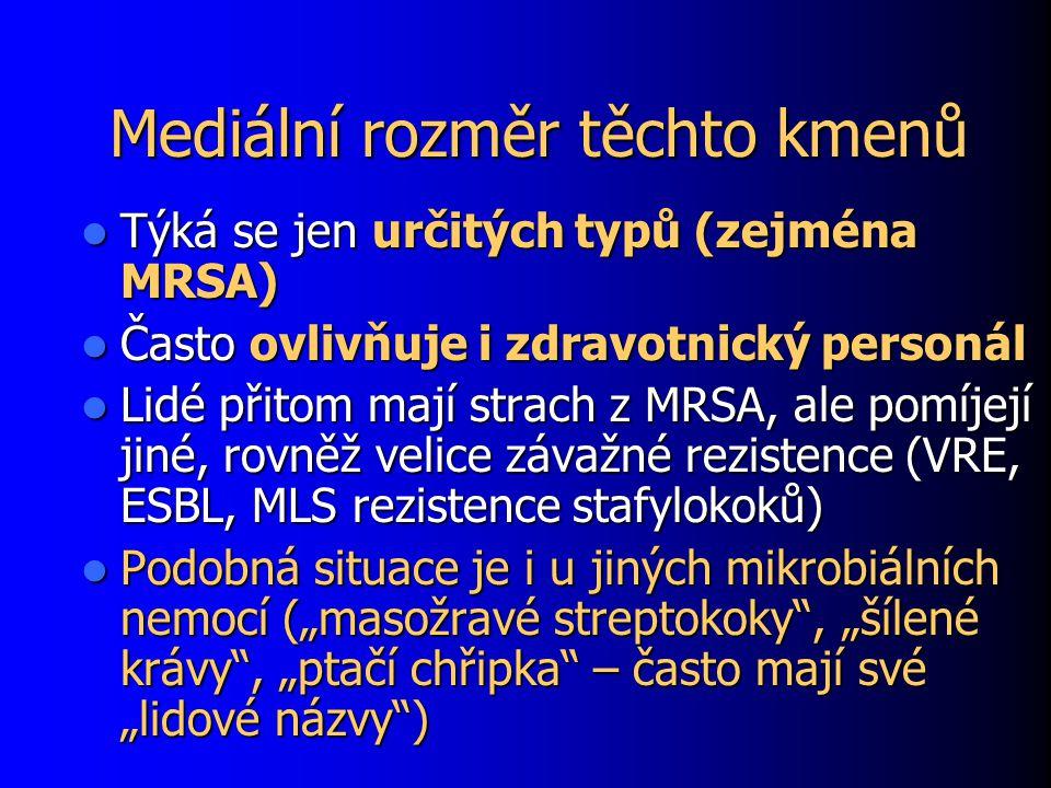 Mediální rozměr těchto kmenů Týká se jen určitých typů (zejména MRSA) Týká se jen určitých typů (zejména MRSA) Často ovlivňuje i zdravotnický personál