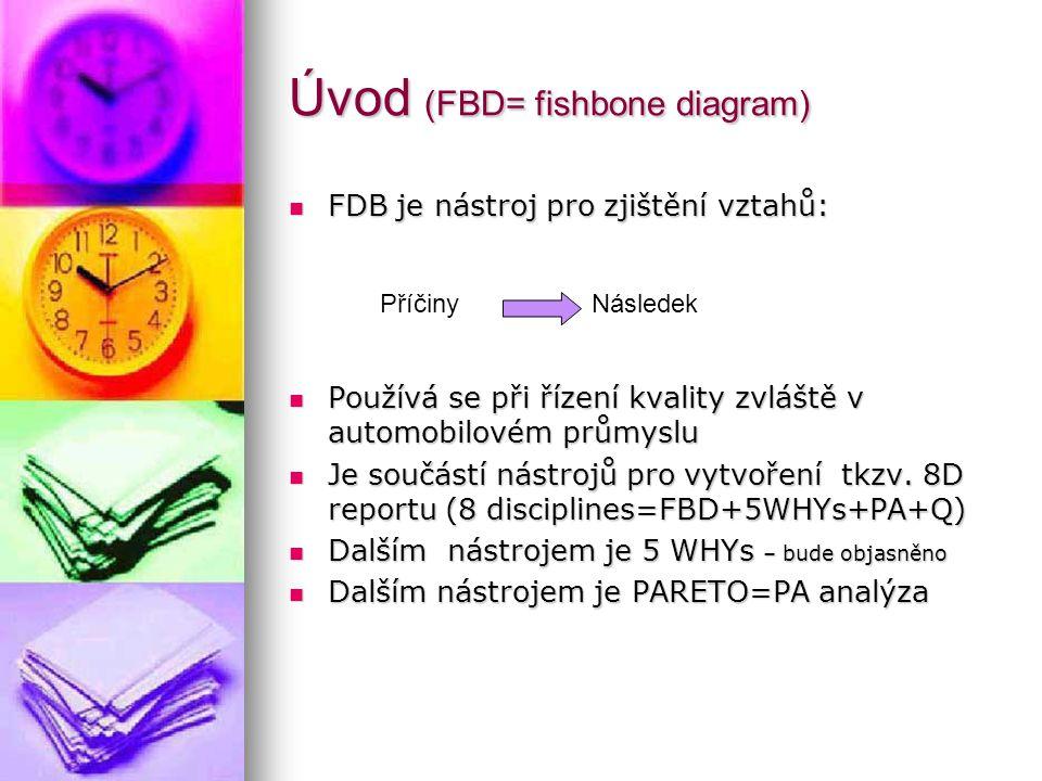 Úvod (FBD= fishbone diagram) FDB je nástroj pro zjištění vztahů: FDB je nástroj pro zjištění vztahů: Používá se při řízení kvality zvláště v automobil