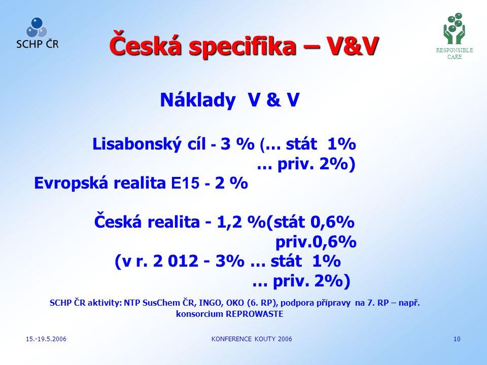 Česká specifika – V&V Náklady V & V Lisabonský cíl - 3 % ( … stát 1% … priv. 2%) Evropská realita E15 - 2 % Česká realita - 1,2 %(stát 0,6% priv.0,6%
