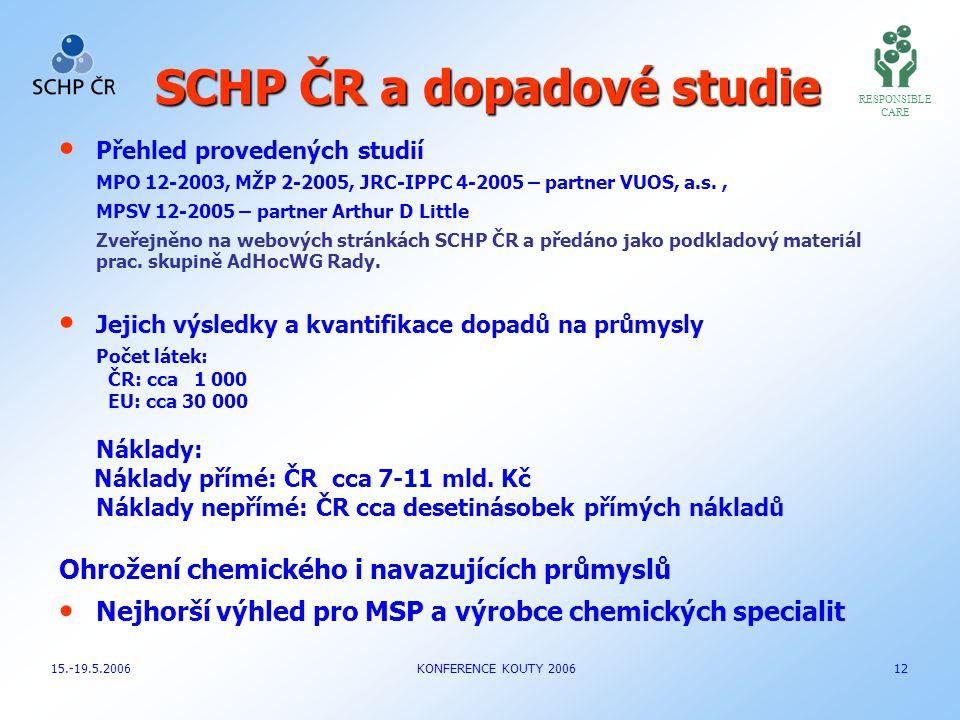 SCHP ČR a dopadové studie Přehled provedených studií MPO 12-2003, MŽP 2-2005, JRC-IPPC 4-2005 – partner VUOS, a.s., MPSV 12-2005 – partner Arthur D Li
