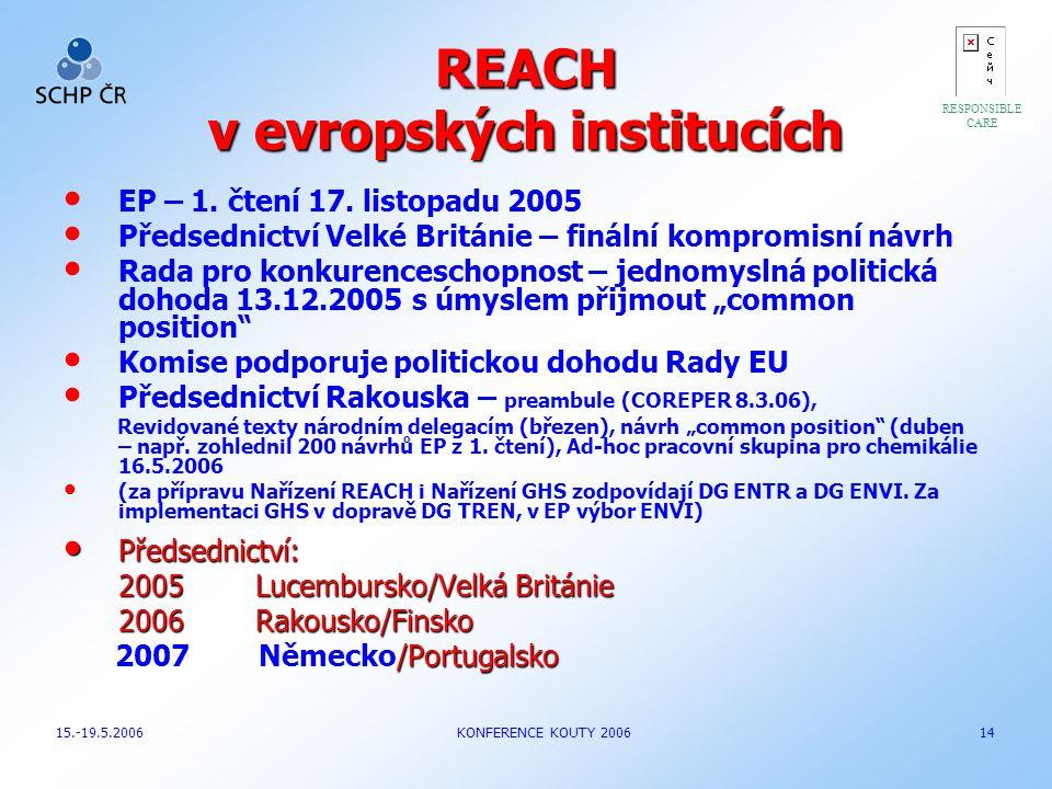 REACH v evropských institucích EP – 1. čtení 17. listopadu 2005 Předsednictví Velké Británie – finální kompromisní návrh Rada pro konkurenceschopnost