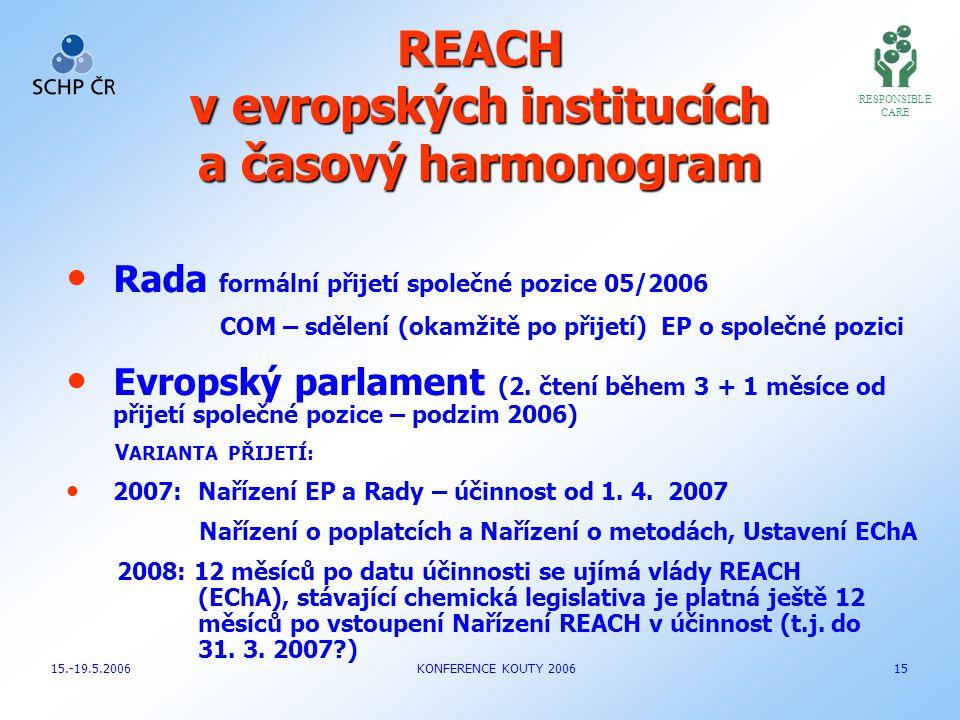 REACH v evropských institucích a časový harmonogram Rada formální přijetí společné pozice 05/2006 COM – sdělení (okamžitě po přijetí) EP o společné po