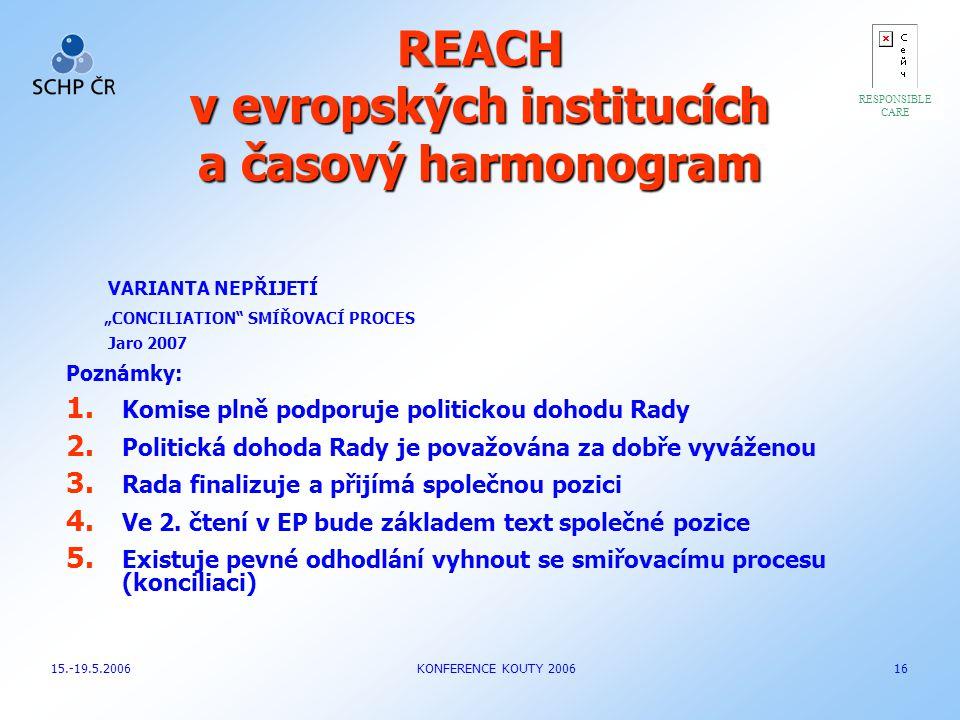 """REACH v evropských institucích a časový harmonogram VARIANTA NEPŘIJETÍ """"CONCILIATION"""" SMÍŘOVACÍ PROCES Jaro 2007 Poznámky: 1. Komise plně podporuje po"""