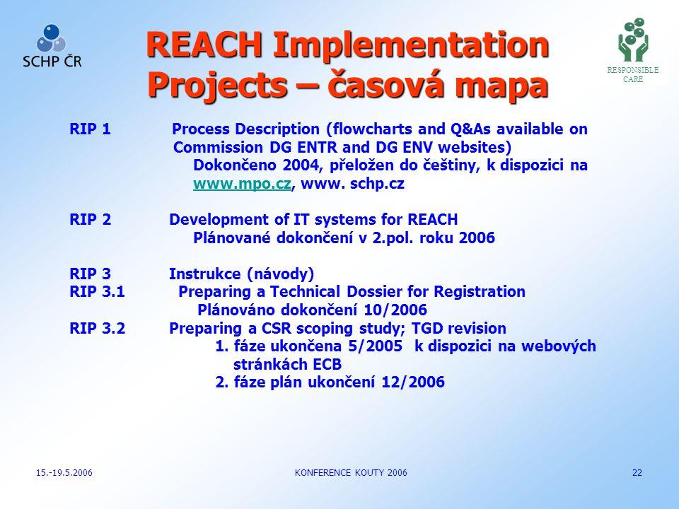 REACH Implementation Projects – časová mapa RIP 1Process Description (flowcharts and Q&As available on Commission DG ENTR and DG ENV websites) Dokonče