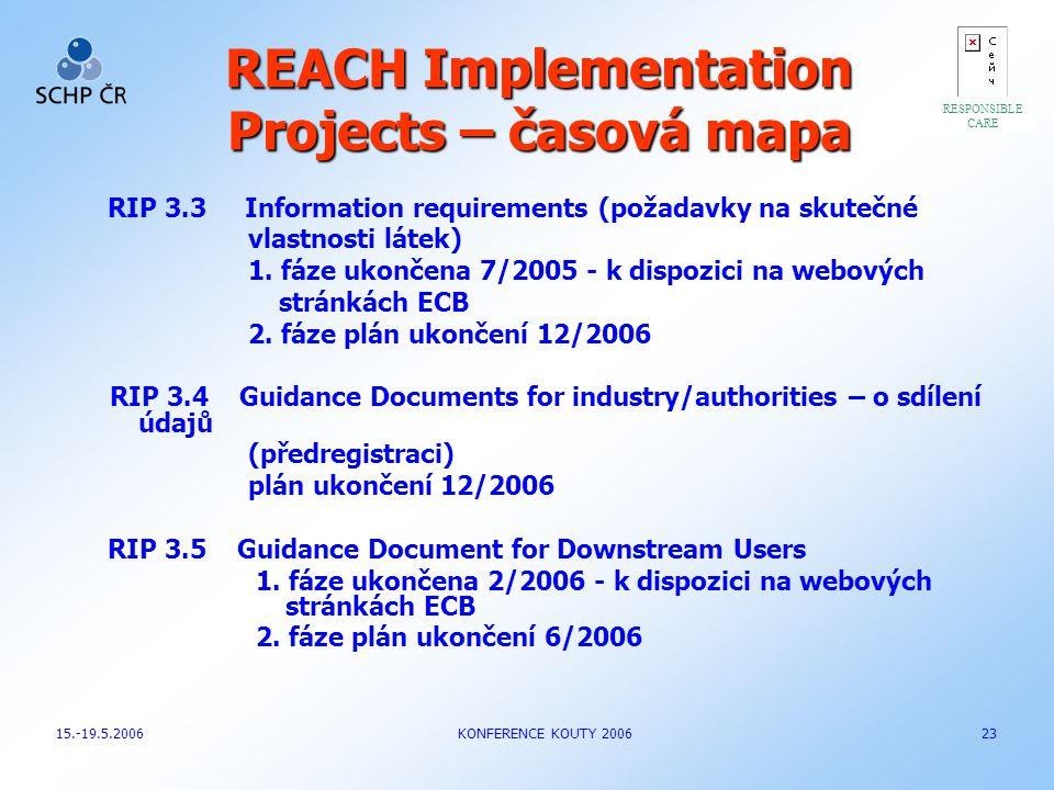 REACH Implementation Projects – časová mapa RIP 3.3 Information requirements (požadavky na skutečné vlastnosti látek) 1. fáze ukončena 7/2005 - k disp