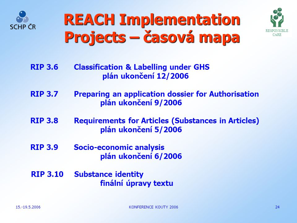 REACH Implementation Projects – časová mapa RIP 3.6Classification & Labelling under GHS plán ukončení 12/2006 RIP 3.7Preparing an application dossier
