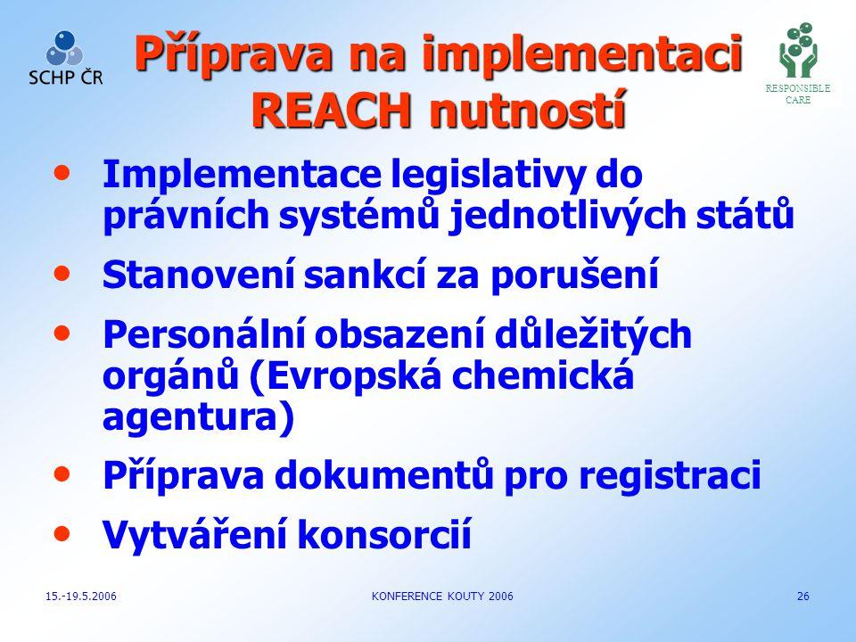 Příprava na implementaci REACH nutností Implementace legislativy do právních systémů jednotlivých států Stanovení sankcí za porušení Personální obsaze