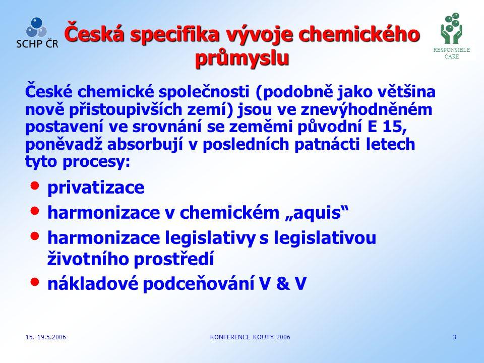 """Česká specifika vývoje chemického průmyslu privatizace harmonizace v chemickém """"aquis"""" harmonizace legislativy s legislativou životního prostředí nákl"""