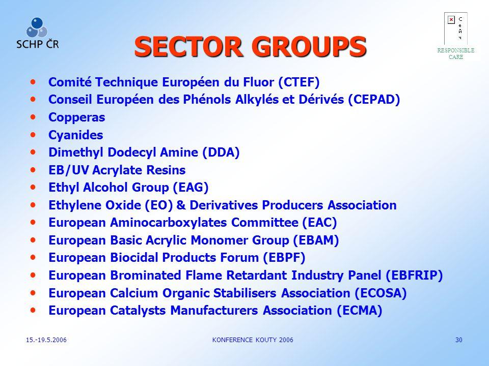SECTOR GROUPS Comité Technique Européen du Fluor (CTEF) Conseil Européen des Phénols Alkylés et Dérivés (CEPAD) Copperas Cyanides Dimethyl Dodecyl Ami
