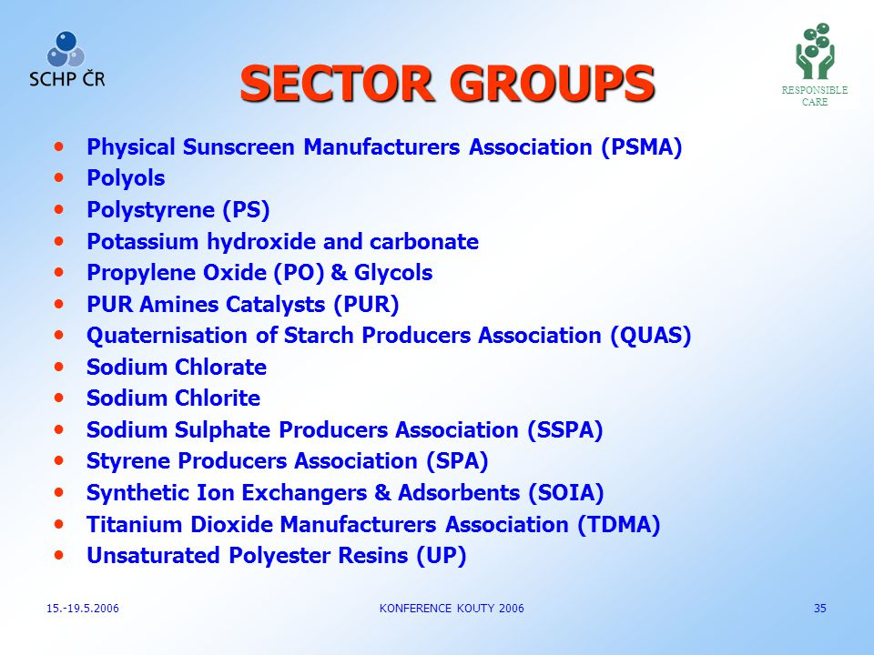 SECTOR GROUPS Physical Sunscreen Manufacturers Association (PSMA) Polyols Polystyrene (PS) Potassium hydroxide and carbonate Propylene Oxide (PO) & Glycols PUR Amines Catalysts (PUR) Quaternisation of Starch Producers Association (QUAS) Sodium Chlorate Sodium Chlorite Sodium Sulphate Producers Association (SSPA) Styrene Producers Association (SPA) Synthetic Ion Exchangers & Adsorbents (SOIA) Titanium Dioxide Manufacturers Association (TDMA) Unsaturated Polyester Resins (UP) RESPONSIBLE CARE 15.-19.5.2006 KONFERENCE KOUTY 2006 35