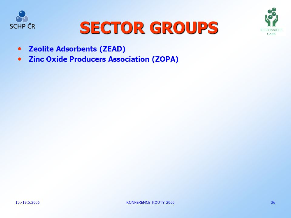 SECTOR GROUPS Zeolite Adsorbents (ZEAD) Zinc Oxide Producers Association (ZOPA) RESPONSIBLE CARE 15.-19.5.2006 KONFERENCE KOUTY 2006 36