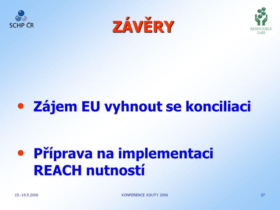 ZÁVĚRY Zájem EU vyhnout se konciliaci Příprava na implementaci REACH nutností RESPONSIBLE CARE 15.-19.5.2006 KONFERENCE KOUTY 2006 37
