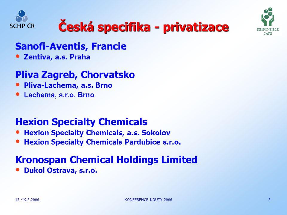 Česká specifika - privatizace RESPONSIBLE CARE Sanofi-Aventis, Francie Zentiva, a.s. Praha Pliva Zagreb, Chorvatsko Pliva-Lachema, a.s. Brno Lachema,
