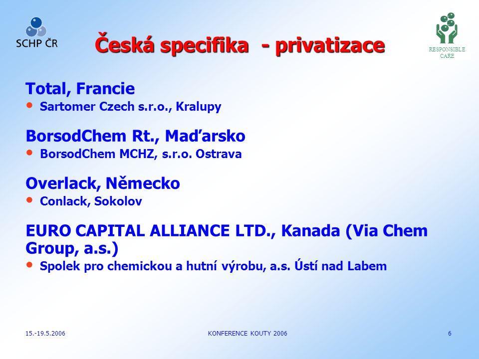 Česká specifika - privatizace RESPONSIBLE CARE Total, Francie Sartomer Czech s.r.o., Kralupy BorsodChem Rt., Maďarsko BorsodChem MCHZ, s.r.o. Ostrava