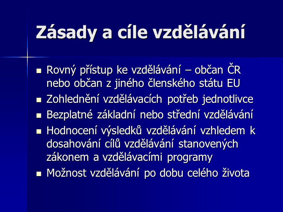 Zásady a cíle vzdělávání Rovný přístup ke vzdělávání – občan ČR nebo občan z jiného členského státu EU Rovný přístup ke vzdělávání – občan ČR nebo občan z jiného členského státu EU Zohlednění vzdělávacích potřeb jednotlivce Zohlednění vzdělávacích potřeb jednotlivce Bezplatné základní nebo střední vzdělávání Bezplatné základní nebo střední vzdělávání Hodnocení výsledků vzdělávání vzhledem k dosahování cílů vzdělávání stanovených zákonem a vzdělávacími programy Hodnocení výsledků vzdělávání vzhledem k dosahování cílů vzdělávání stanovených zákonem a vzdělávacími programy Možnost vzdělávání po dobu celého života Možnost vzdělávání po dobu celého života