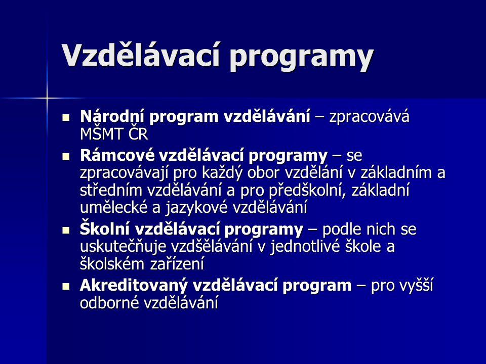 Vzdělávací programy Národní program vzdělávání – zpracovává MŠMT ČR Národní program vzdělávání – zpracovává MŠMT ČR Rámcové vzdělávací programy – se zpracovávají pro každý obor vzdělání v základním a středním vzdělávání a pro předškolní, základní umělecké a jazykové vzdělávání Rámcové vzdělávací programy – se zpracovávají pro každý obor vzdělání v základním a středním vzdělávání a pro předškolní, základní umělecké a jazykové vzdělávání Školní vzdělávací programy – podle nich se uskutečňuje vzdšělávání v jednotlivé škole a školském zařízení Školní vzdělávací programy – podle nich se uskutečňuje vzdšělávání v jednotlivé škole a školském zařízení Akreditovaný vzdělávací program – pro vyšší odborné vzdělávání Akreditovaný vzdělávací program – pro vyšší odborné vzdělávání