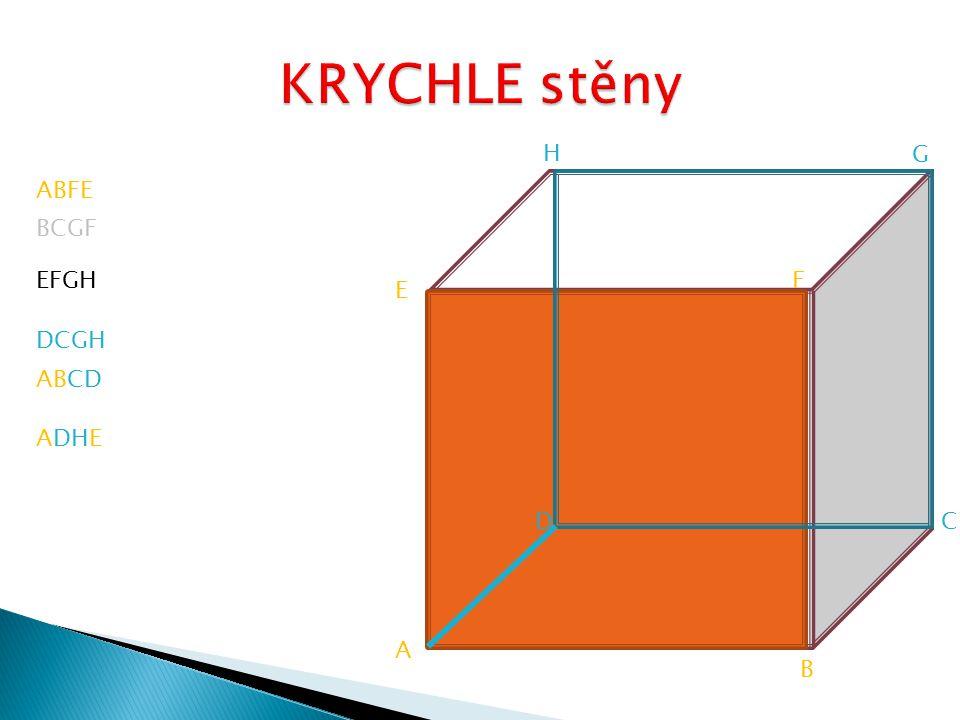 Z kolika čtverců se skládá síť krychle.Jak vypočítáš obsah povrchu krychle.