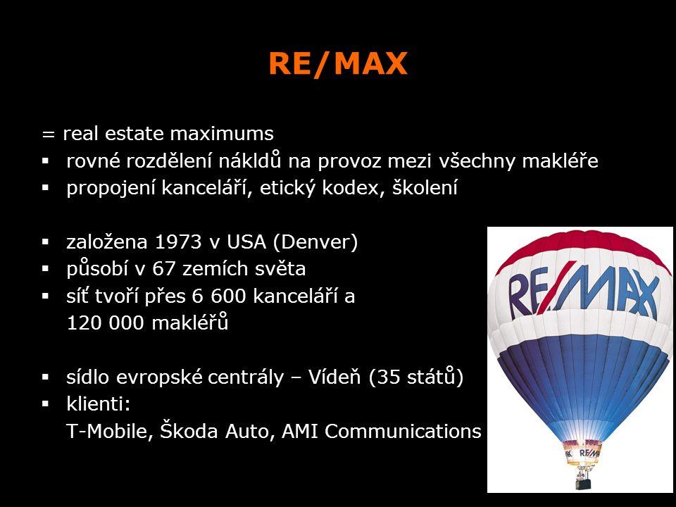 RE/MAX = real estate maximums  rovné rozdělení nákldů na provoz mezi všechny makléře  propojení kanceláří, etický kodex, školení  založena 1973 v U