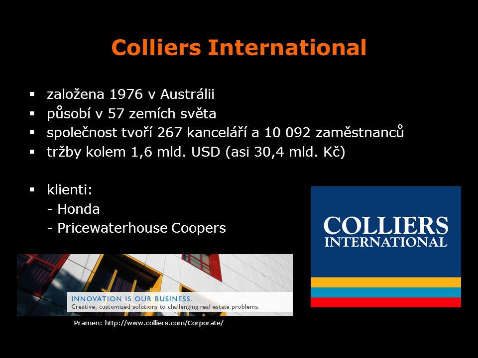 Colliers International  založena 1976 v Austrálii  působí v 57 zemích světa  společnost tvoří 267 kanceláří a 10 092 zaměstnanců  tržby kolem 1,6