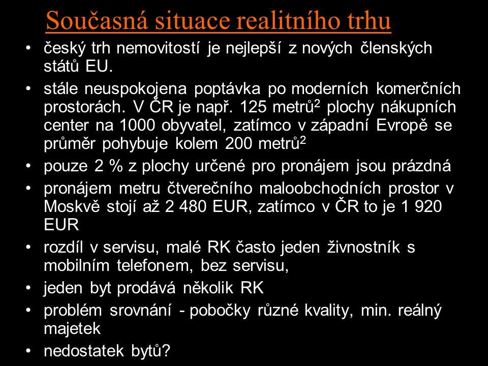 český trh nemovitostí je nejlepší z nových členských států EU. stále neuspokojena poptávka po moderních komerčních prostorách. V ČR je např. 125 metrů