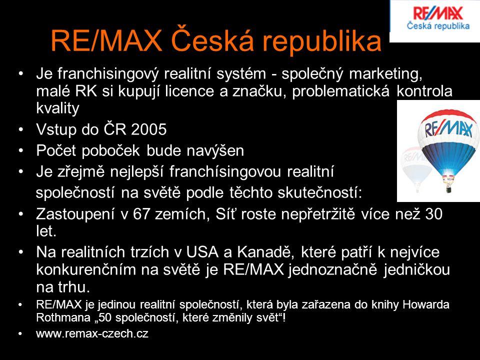 RE/MAX Česká republika Je franchisingový realitní systém - společný marketing, malé RK si kupují licence a značku, problematická kontrola kvality Vstu