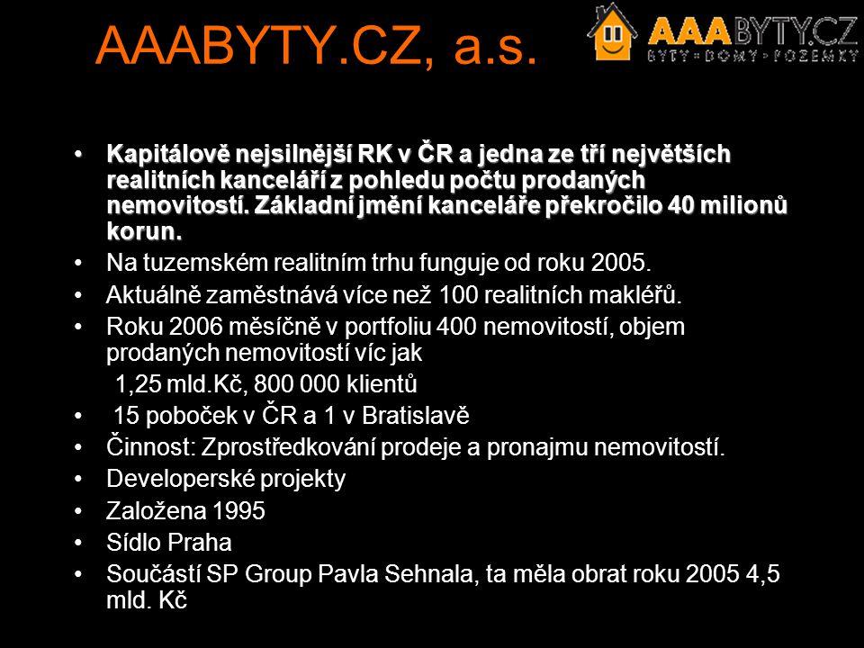 AAABYTY.CZ, a.s. Kapitálově nejsilnější RK v ČR a jedna ze tří největších realitních kanceláří z pohledu počtu prodaných nemovitostí. Základní jmění k