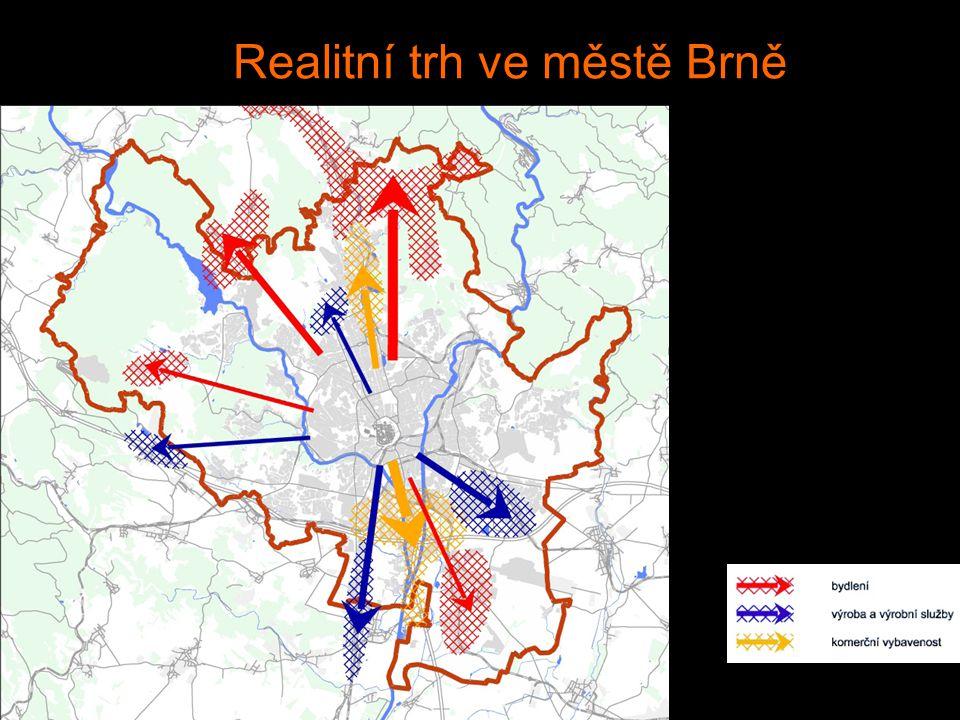 Realitní trh ve městě Brně Rozvojové směry