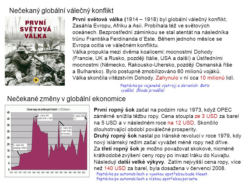 Nečekaný globální válečný konflikt Nečekané změny v globální ekonomice První světová válka (1914 – 1918) byl globální válečný konflikt. Zasáhla Evropu