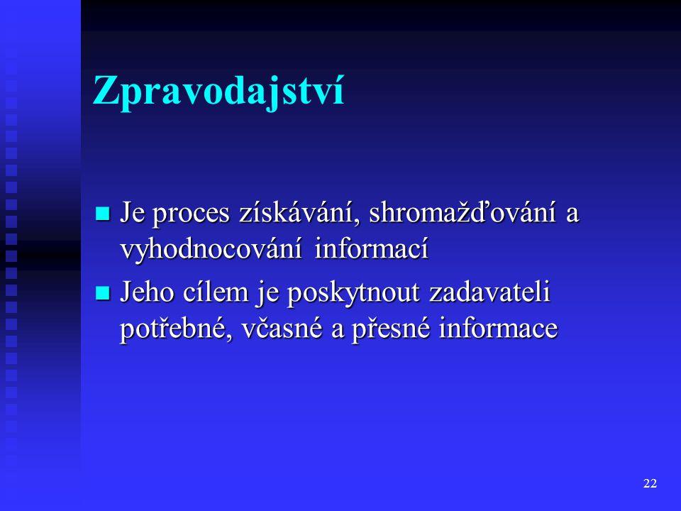 22 Zpravodajství Je proces získávání, shromažďování a vyhodnocování informací Je proces získávání, shromažďování a vyhodnocování informací Jeho cílem