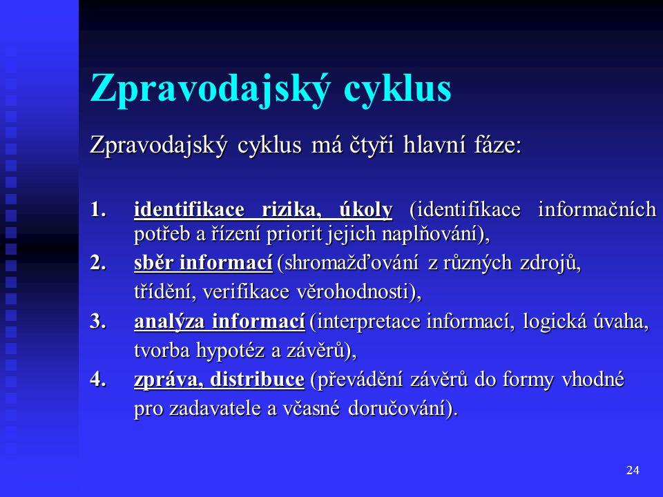 24 Zpravodajský cyklus Zpravodajský cyklus má čtyři hlavní fáze: 1.identifikace rizika, úkoly (identifikace informačních potřeb a řízení priorit jejic